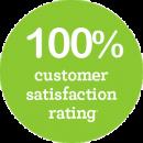 100-percent-customer-satisfaction